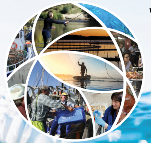 Logo for World Fisheries Congress 2021